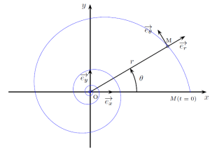 tikz pgf  How can I draw the following diagram?  TeX