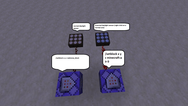 How to control a redstone lamp with command block? - Arqade