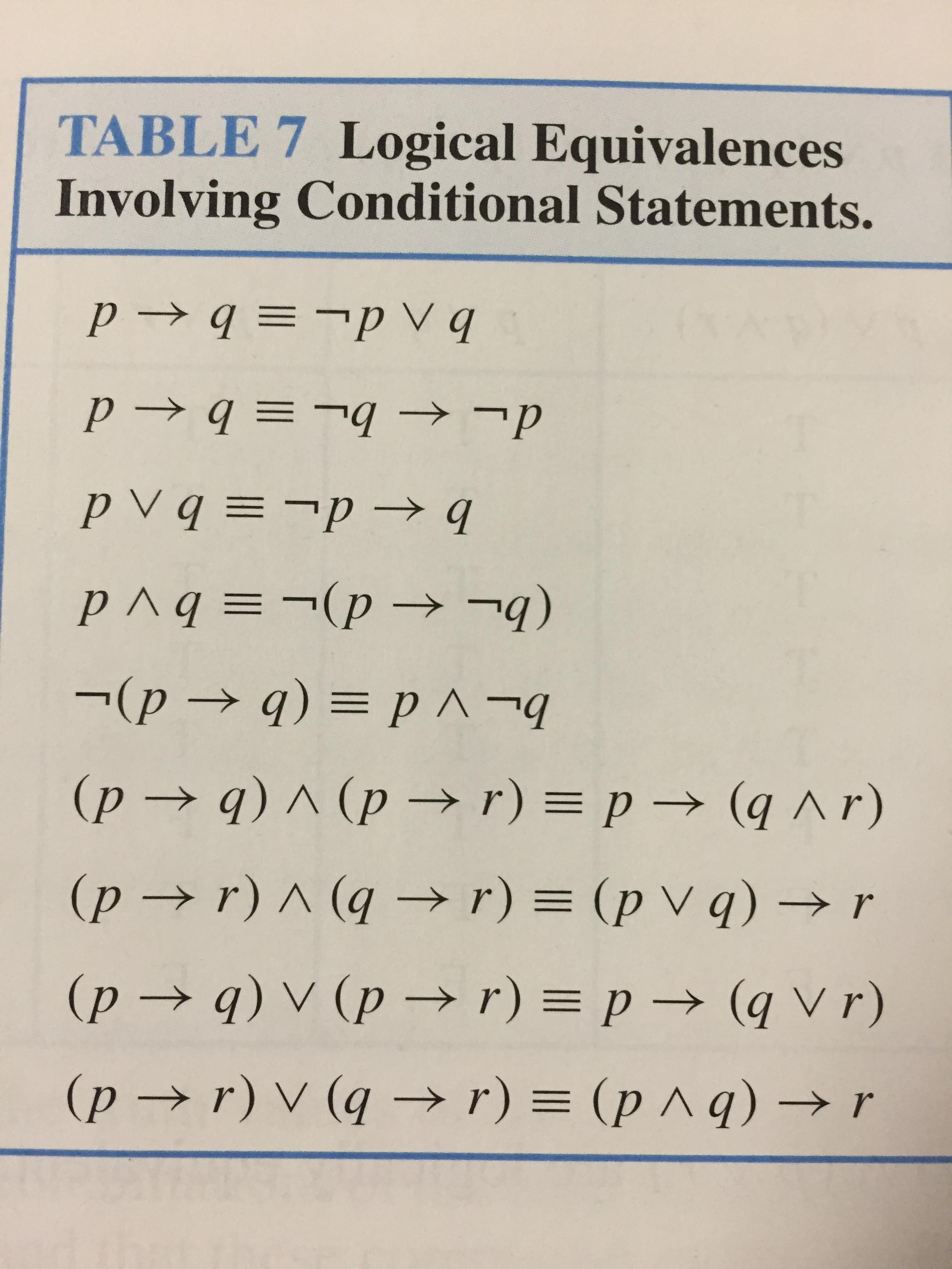 Can Someone Explain And Help Me With Propositional Logic