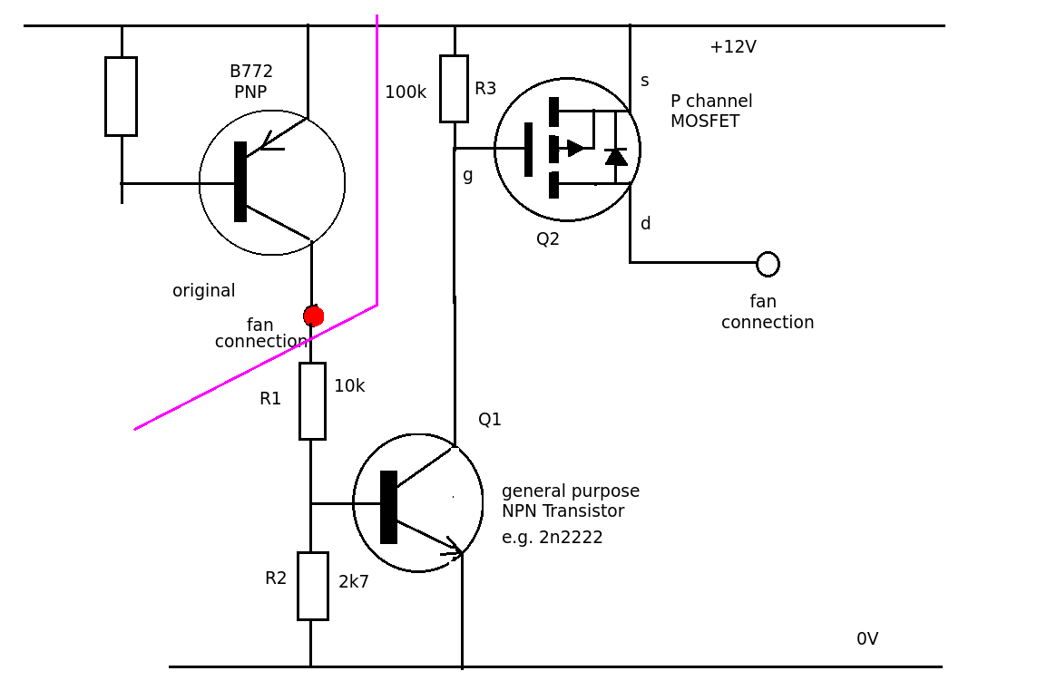 B772 Transistor Epub Download