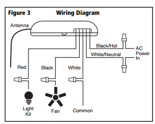 hunter ceiling fan with remote wiring diagram honeywell schematic rh ogmconsulting co Ceiling Fan Light Kit Wiring Diagram Ceiling Fan Installation Wiring Diagram