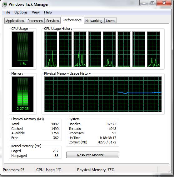 Windows 7 Discrepancy Between Memory In Use Reported By