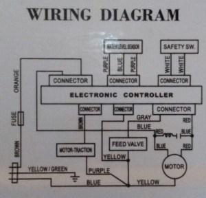 capacitor  Reversing washing machine motor  Electrical