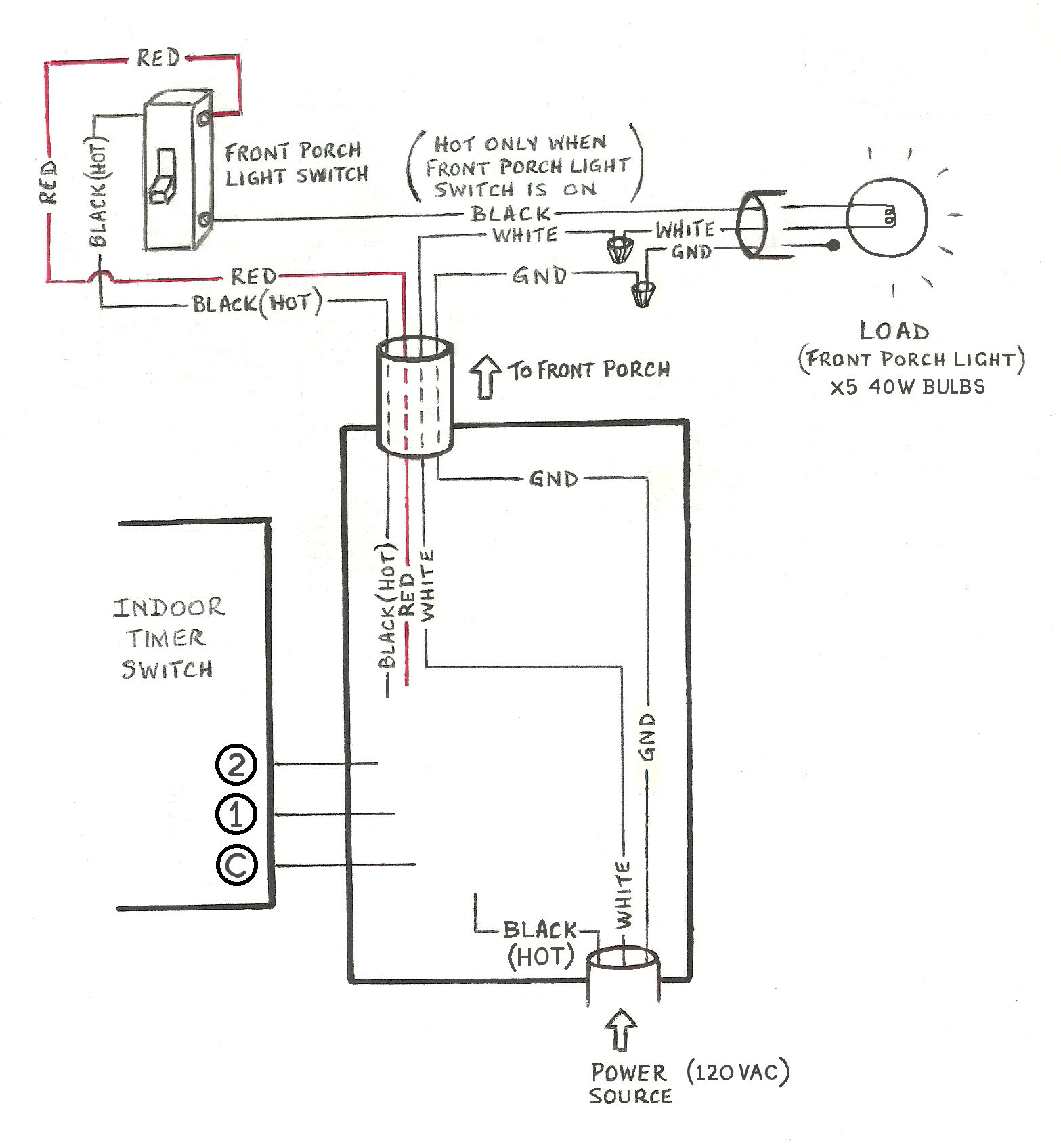 Limitorque L120 20 Wiring Diagram 33 Wiring Diagram Images John Deere Gator  Fuel Pump Wiring Diagram Limitorque L120 40 1ph Wiring Diagrams