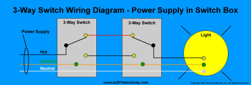 Multiway Switching With SPST Switches