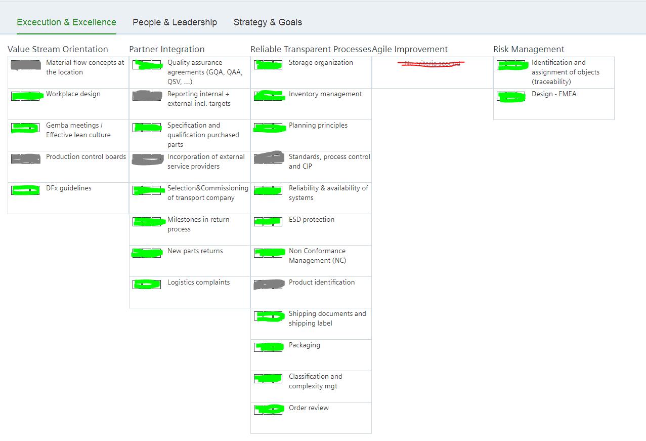 Create A Matrix   Wiring Diagram Database