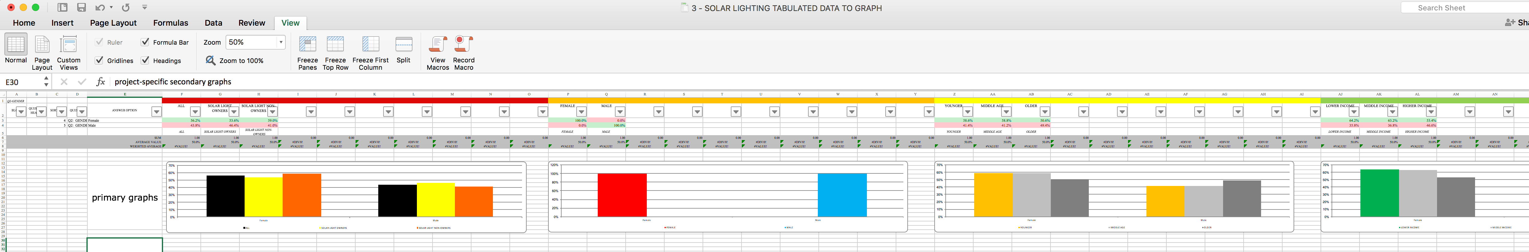How To Automate Moving Excel Content And Graphs Into
