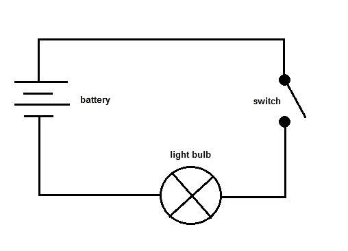 Bulb How Light Electricity Battery Flows