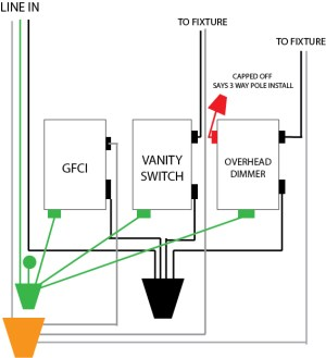 electrical  How do wire a dimmer in a 3 gang box with one
