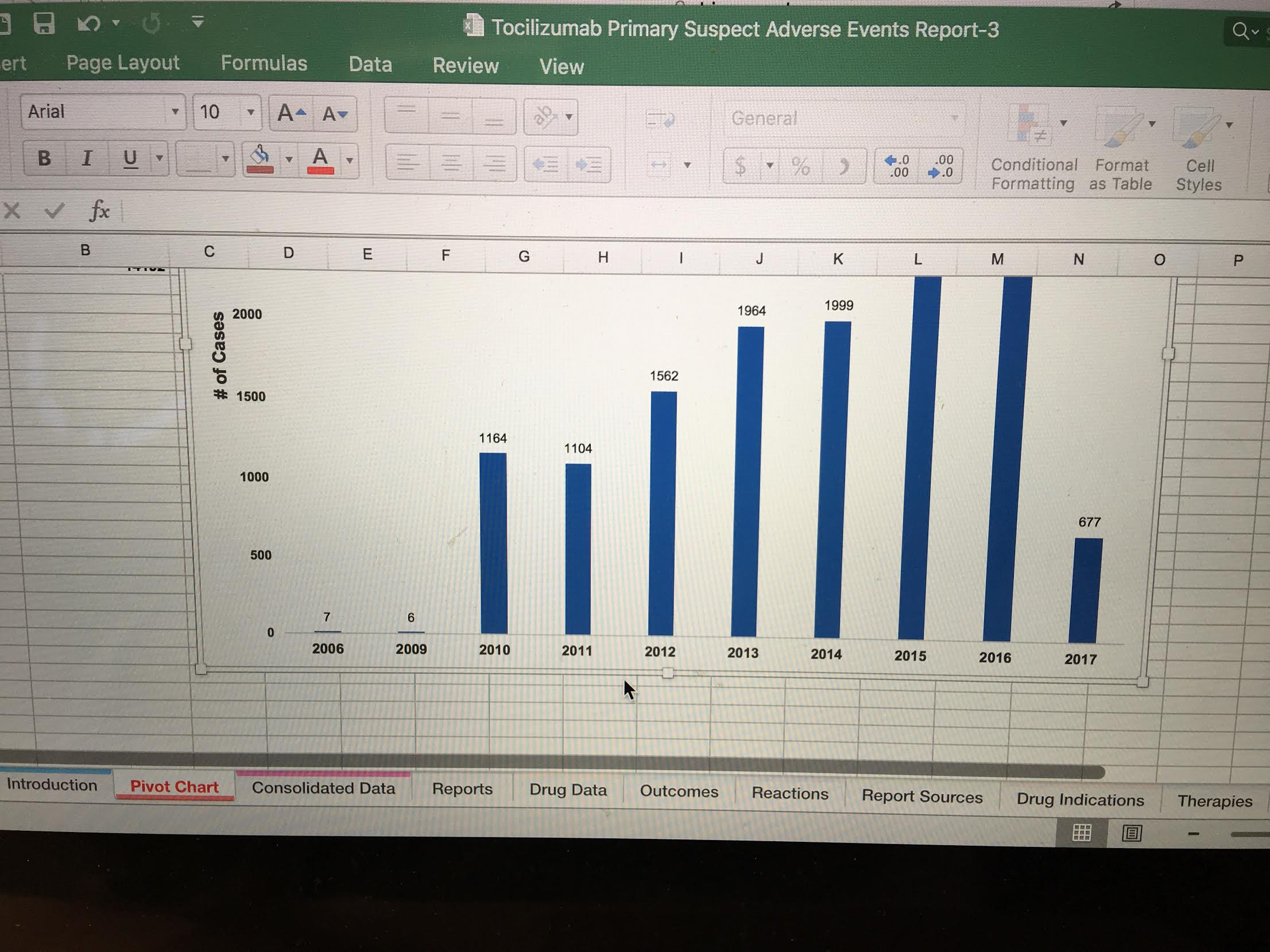 Pivot Chart Made On Windows Excel Not Working On Mac