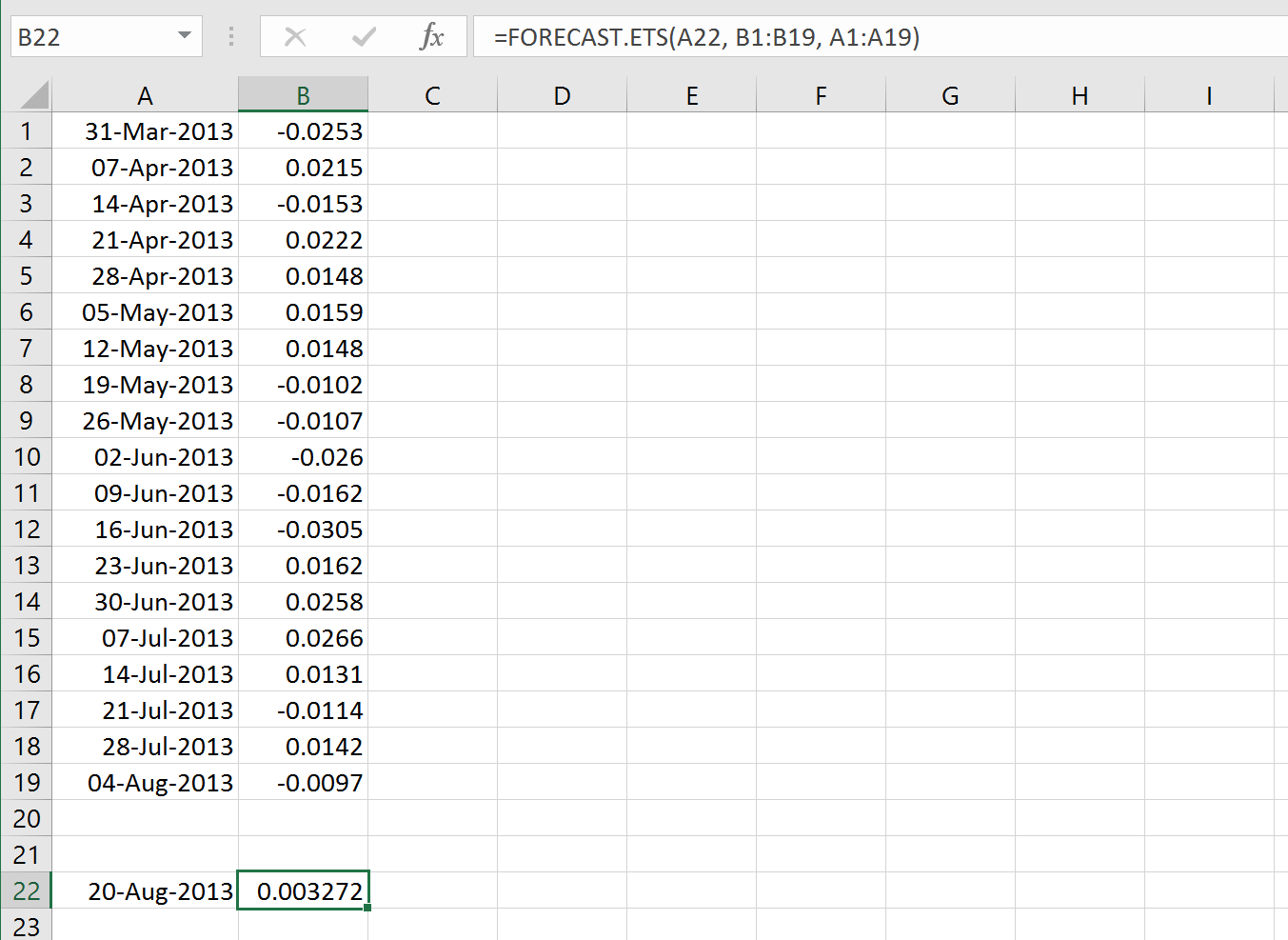 Forecasting Function Forecasts In Excel Does Not Work
