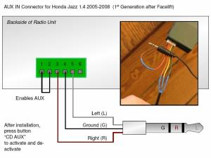 audio  How can I connect an Aux input to a 2004 Honda