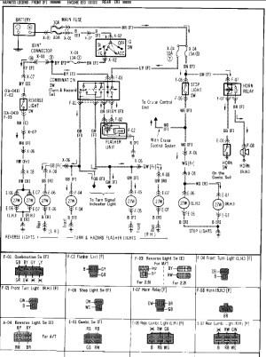1987 mazda b2000 turn signal flasher location  Motor