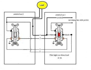 electrical  How to add indicator on a light switch to indicate the outdoor 3way light is on