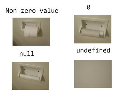 TypeScript Data Types