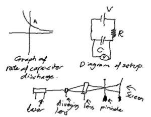 Scientific diagram drawing software  Ask Ubuntu
