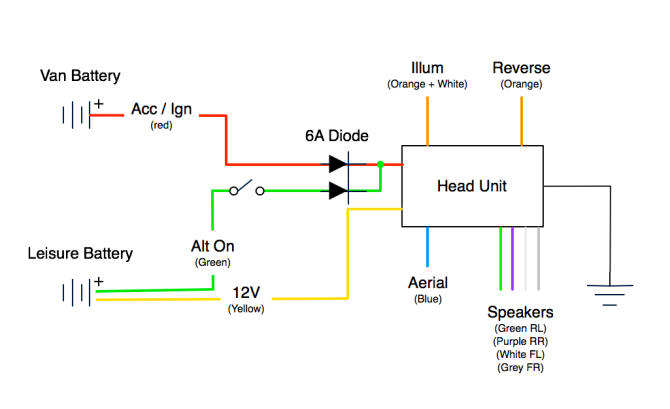 correct use of diodes in car stereo  electrical engineering
