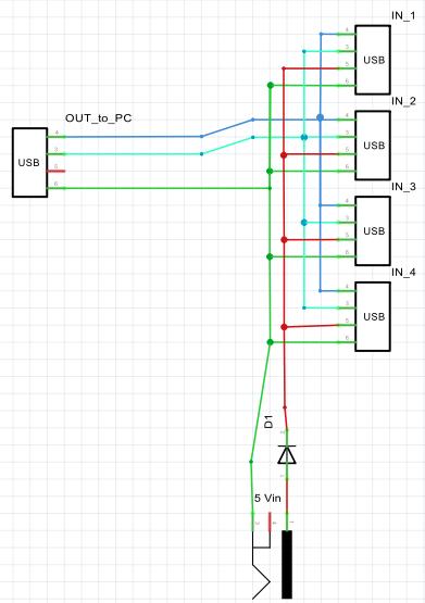 usb hub wiring diagram 2014 honda pilot trailer wiring