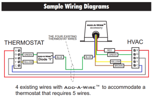thermostat  Is it possible to use addawire with my current configuration to add a CWire