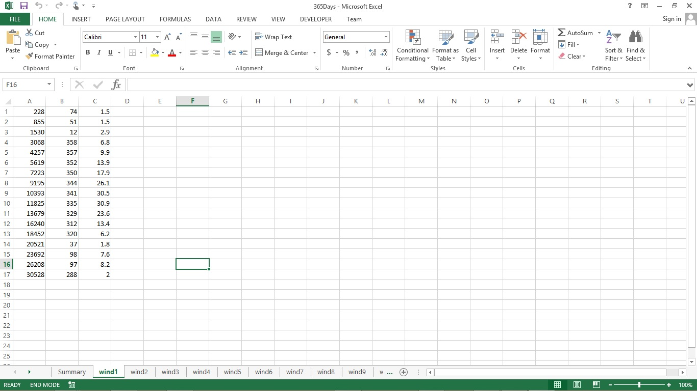 Add Column Name To Multiple Sheets In An Excel Using Vba