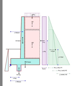 geotechnical engineering  Retaining Wall: Saturated Soil