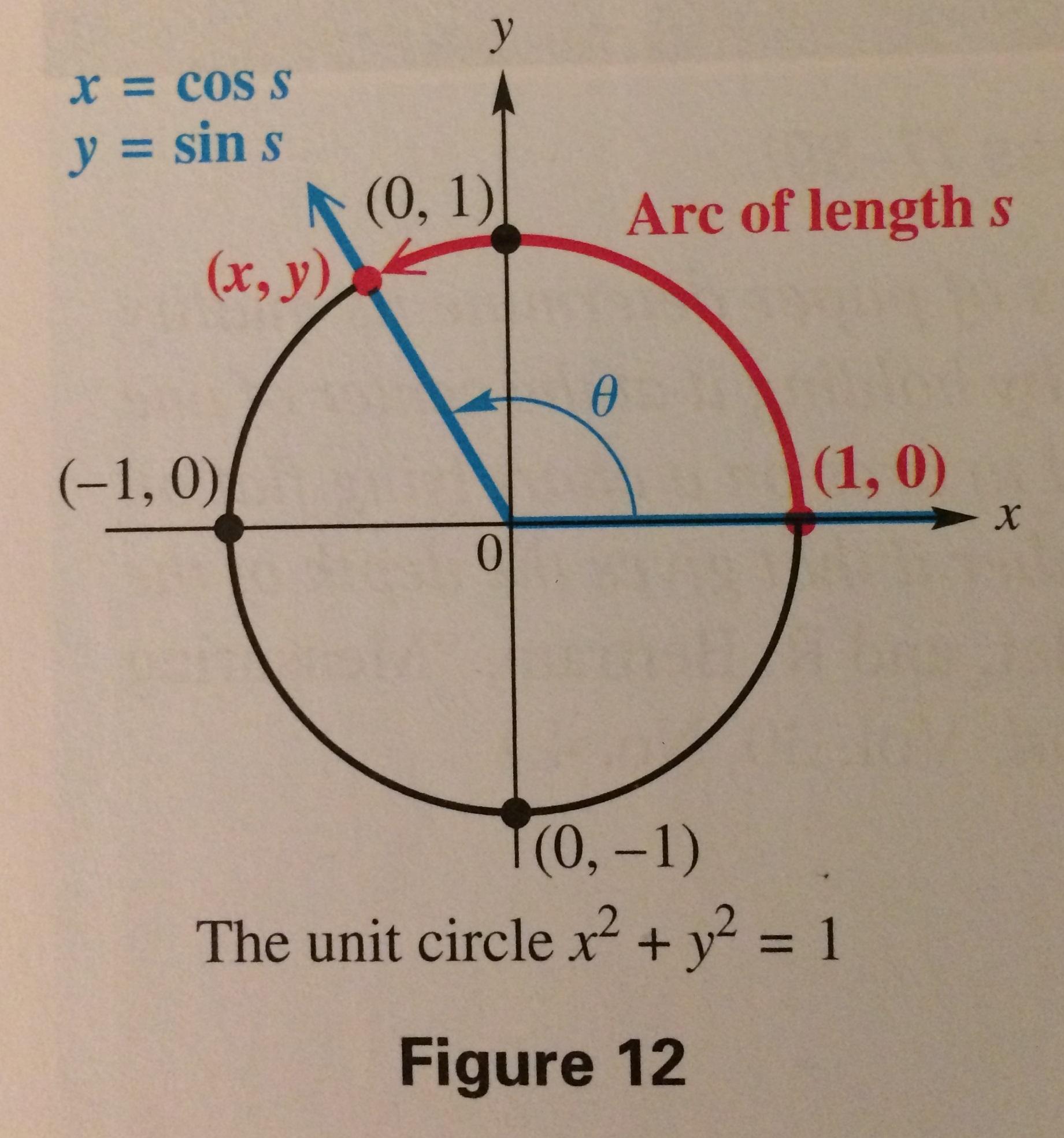 Arc Length Formula Radians