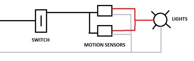 wiring two motion sensors from separate locations to control