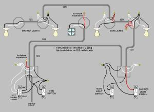 electrical  How do I wire multiple switches for my bathroom lights and fan?  Home Improvement