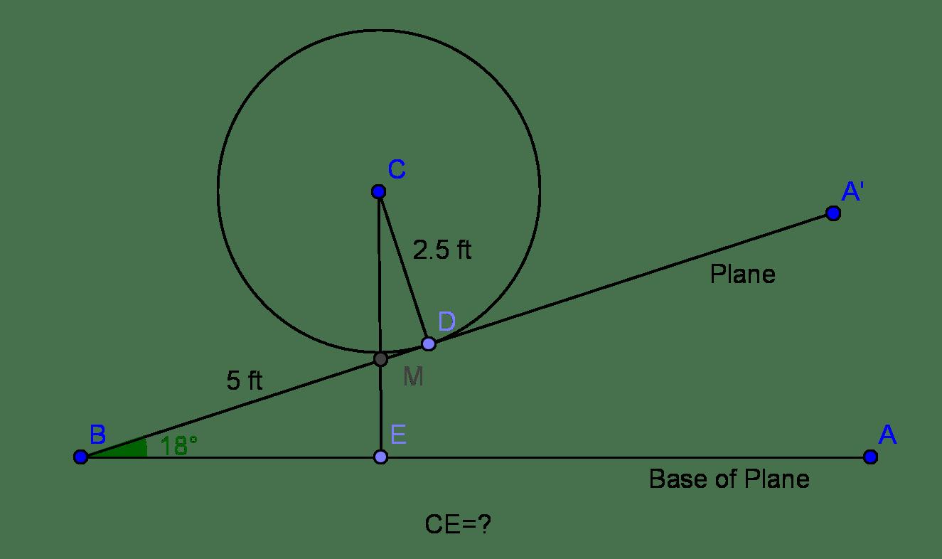 Trigonometry Word Problem Involving Wheel