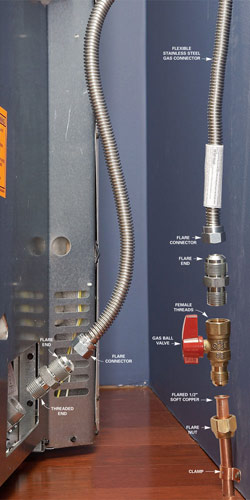 Image Result For Fix Gas Heater