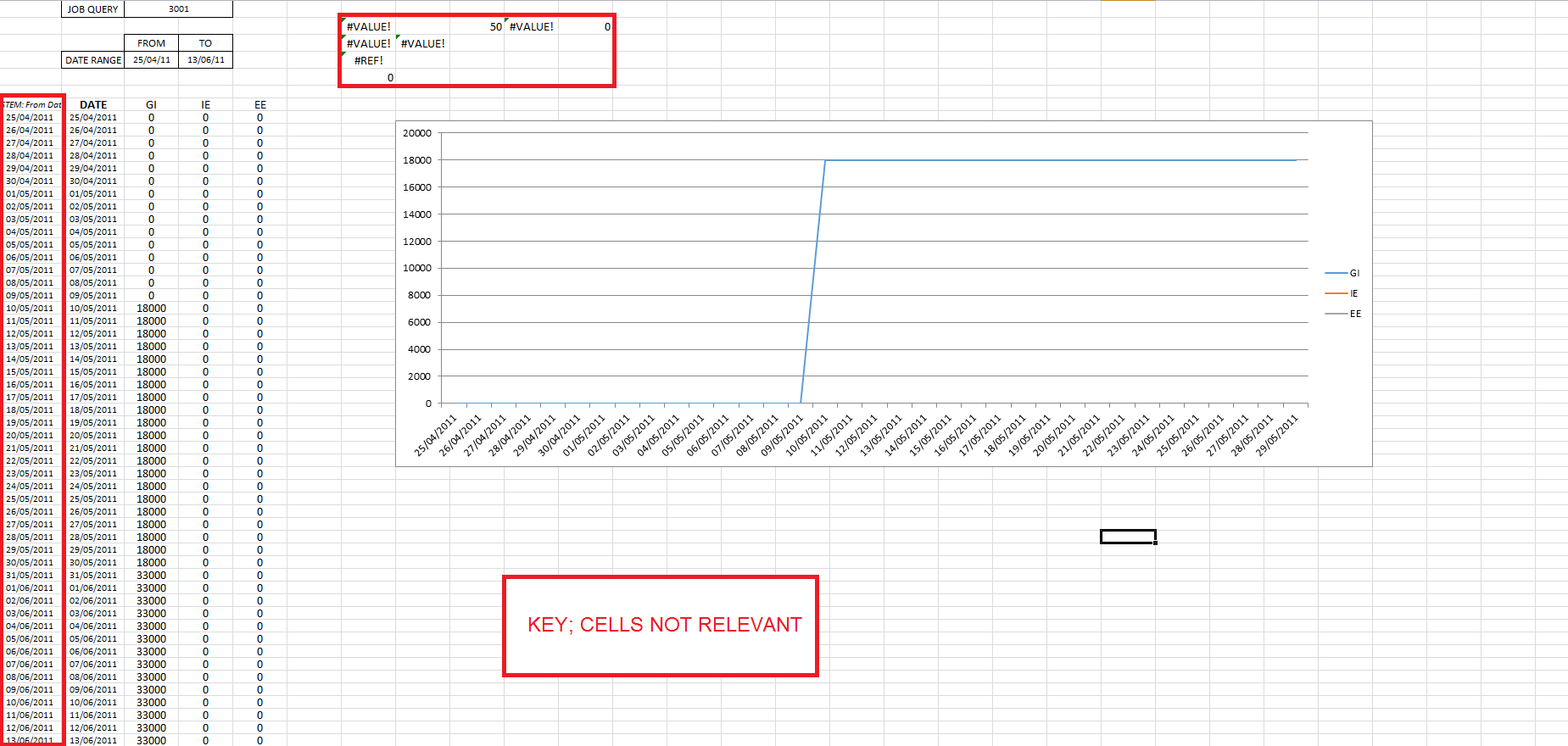 Excel Offset Is Returning A Value Error When The Height
