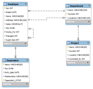 Is it possible to change ER diagram style in MySQL