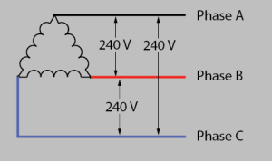 electrical  3 phase (delta) power to single phase space heater  Home Improvement Stack Exchange
