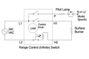 switches  Operation of infinite switch  Electrical