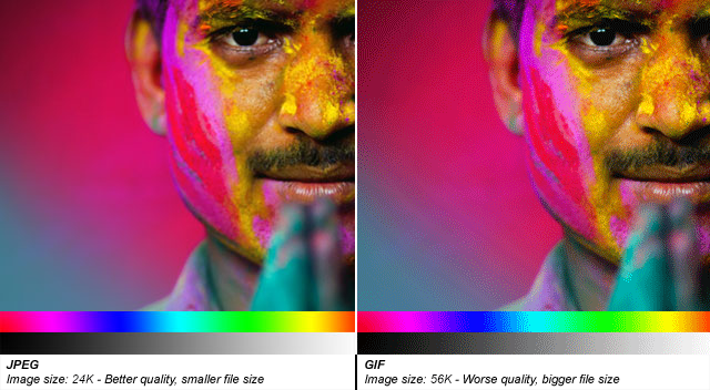 JPEG vs GIF