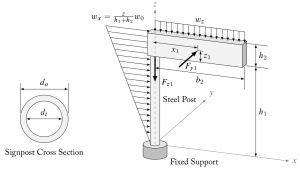 diagrams  Nice scientific pictures show off  TeX  LaTeX