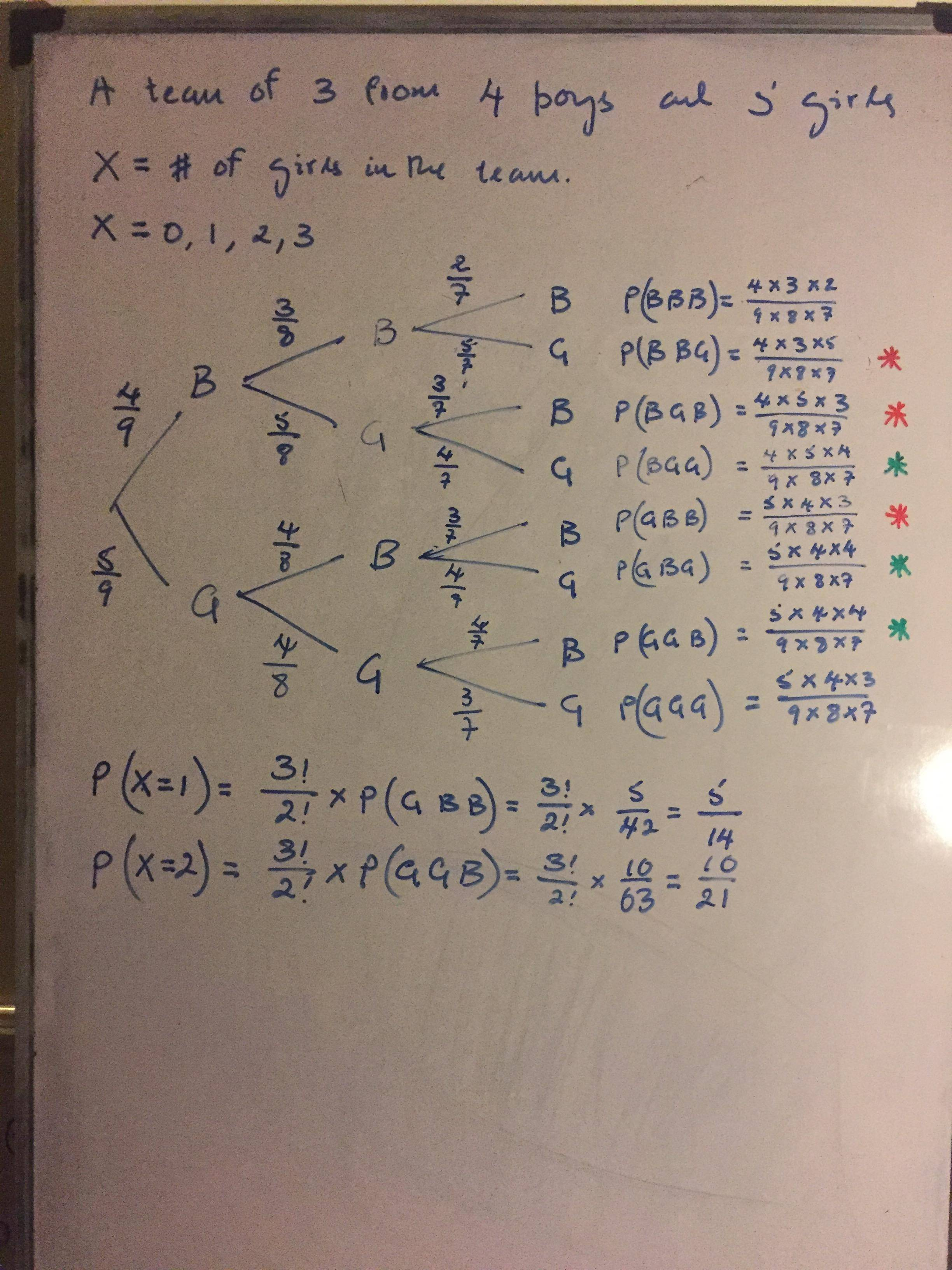 Patterns In Probability Trees