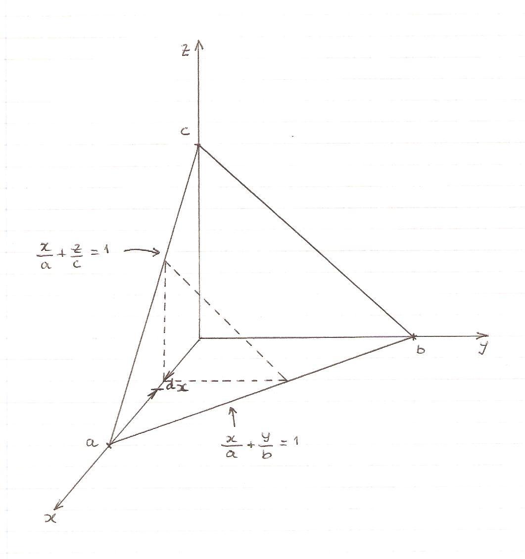 Exercicio De Calculo Volume De Uma Piramide Triangular