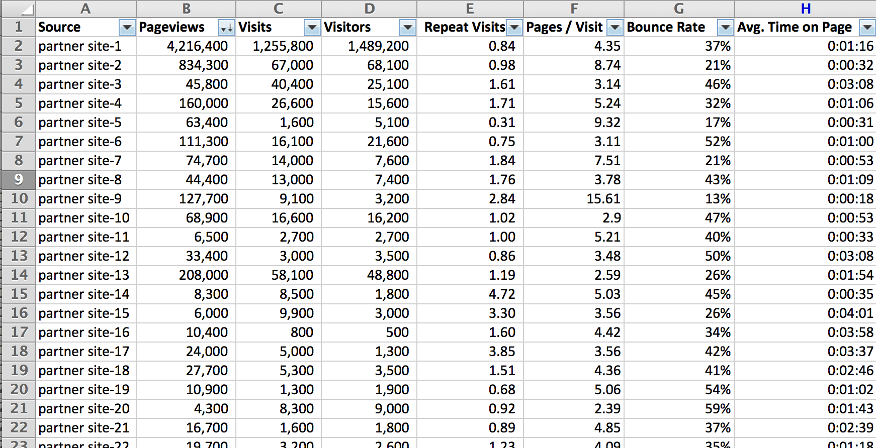 Percentiles And Z Scores