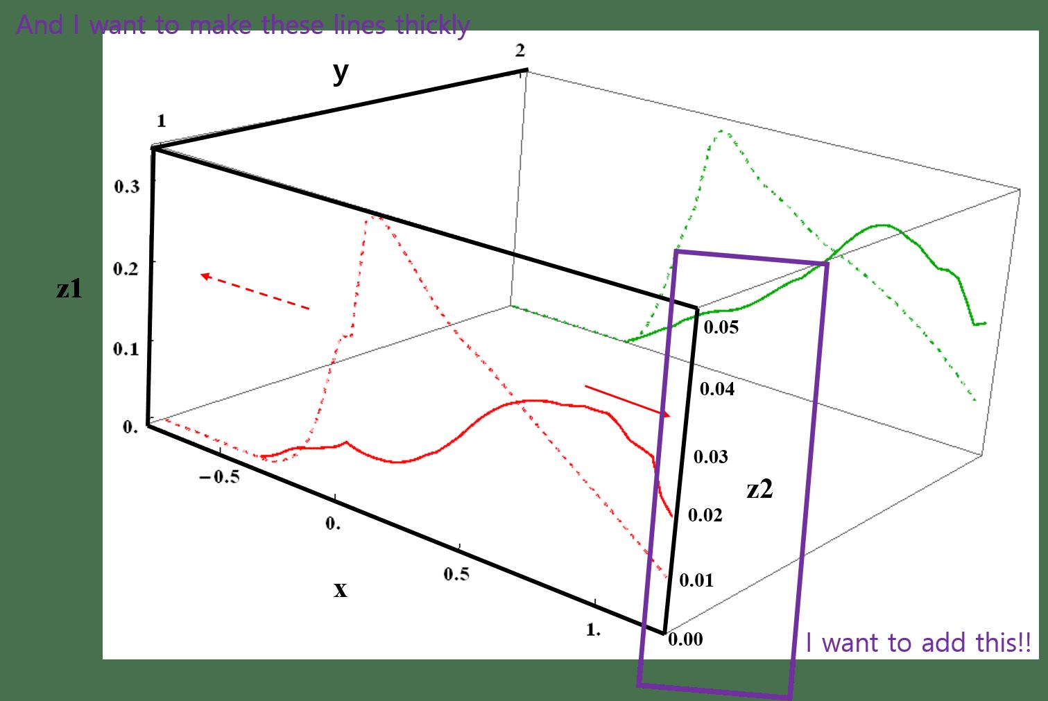 Plot Mathematica Range Y Axis