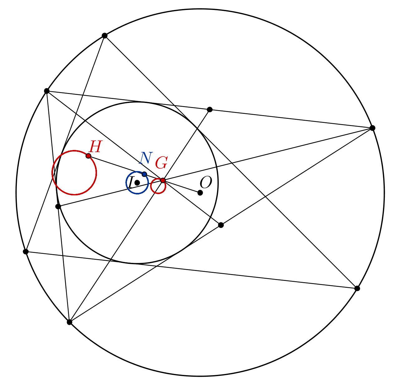 Circle N S