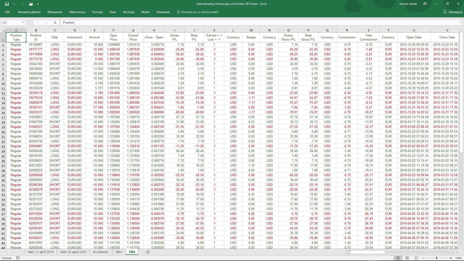 Count Used Range In Excel Vba
