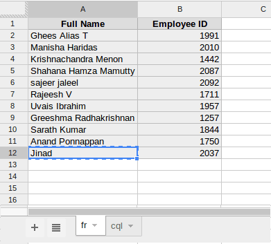 Fetch Cell Row And Column Indices In Sheets
