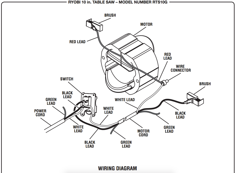 Reversing Direction Of An AC Universal Motor