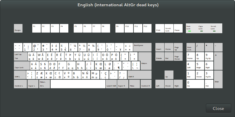 Keyboard Layout How To Type Latin Small Letter C With