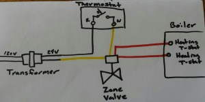 need help with pleting Zone, Thermostat and low pressure wiring for a Alpine Boiler ALP150