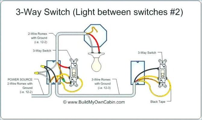 connecting a leviton 3way dimmer switch to new 3way