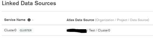 Linked data source, Cluster0