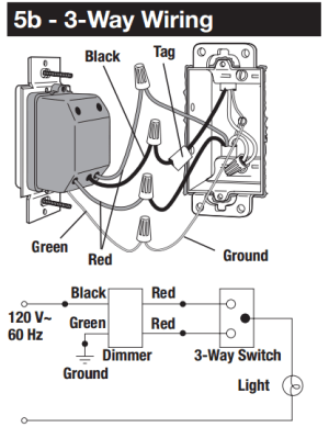 electrical  How do I install a dimmer switch?  Home