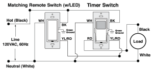 electrical  How do I install a Leviton light switch timer